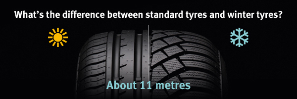 Tyres difference